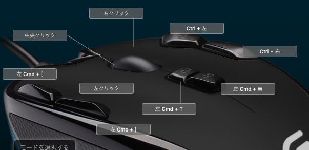 現役エンジニアが多機能マウスのキー割り当てを公開